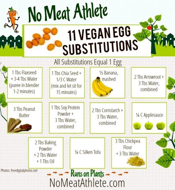 Vegan Baking Subs
